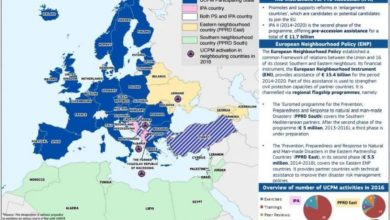Photo of European Commission revised European Neighborhood Policy